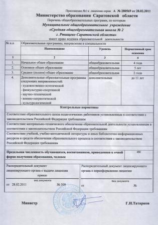Правовые акты | Нижний Тагил. Официальный сайт